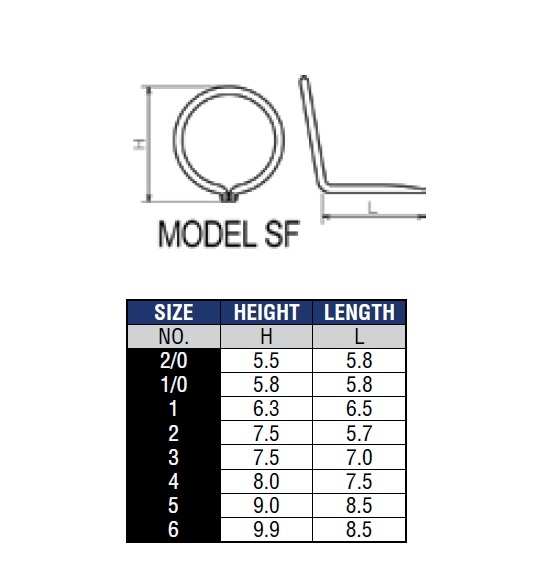 PACIFIC BAY TICH FRAME GUIDE WITH SIC RING MODEL CNSG